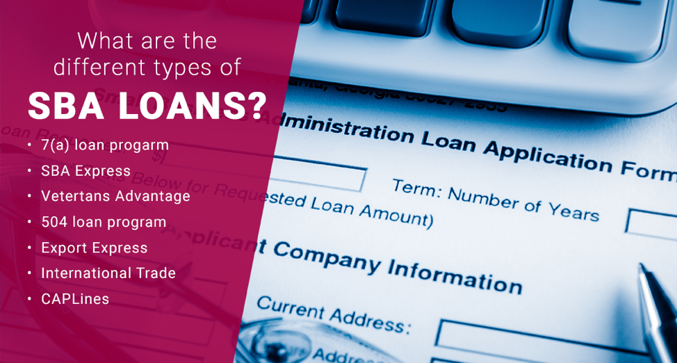 Different Types Of SBA Loans